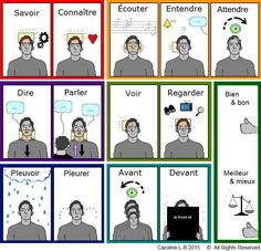 The 10 Most Confusing Words Of The French Language Part II - French learning article - italki
