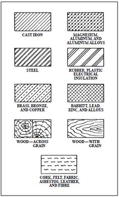 Mechanical Drawing Cross Hatching of Material Symbols in