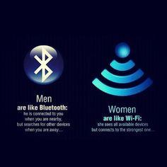Men, women, technology