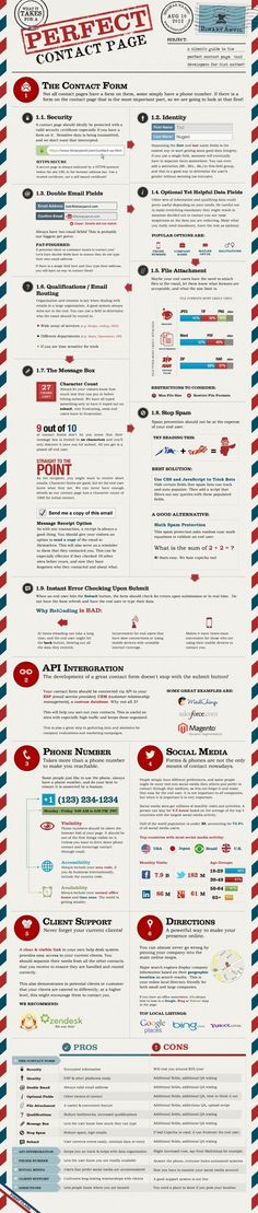 The Perfect Contact Page... Info Graphic Style