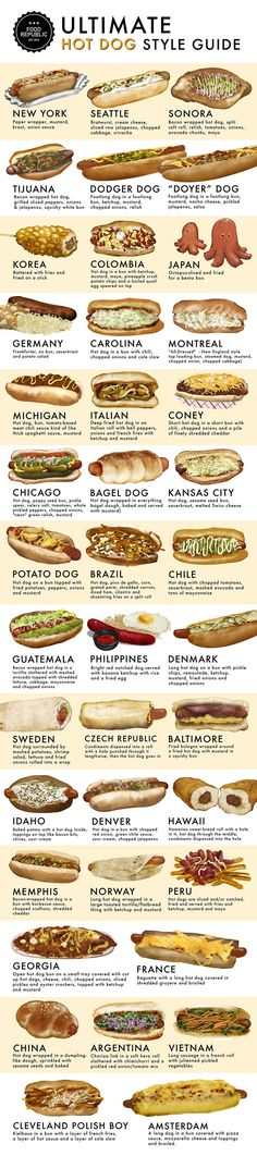 "Merriam-Webster now defines the hot dog in a bun as a ""sandwich."" We simply call it delicious."