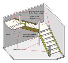 Deck stairs diy stairways 31 Ideas Top Decking Ideas - An Ode To a Beautiful Garden Yes Timber Stair, Metal Stairs, Deck Stairs, Attic Stairs, Wooden Stairs, Basement Stairs, House Stairs, Under Stairs, Wood Ladder