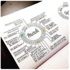 Calendar Wheel et Bullet Journal : Idées et inspirations