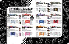 F1, Helsingin Sanomat
