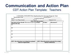 Coaching plan template for teachers learning plans or goals for coaching plan template for teachers classroom diagnostic tools ppt pronofoot35fo Choice Image