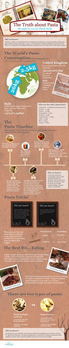 The Truth About Pasta  #Infographic #Pasta #Food