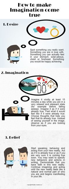 How to make Imagination come true.