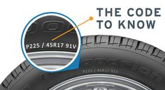 Breaking the Tire Code: Understanding Tire Types and Sizes by tirebuyer.com #CarHack