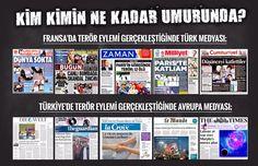Biz Avrupa için ne anlam ifade ediyoruz?   Avrupa Türkiye'deki medya için ne anlam ifade ediyor?  Buyrun  •
