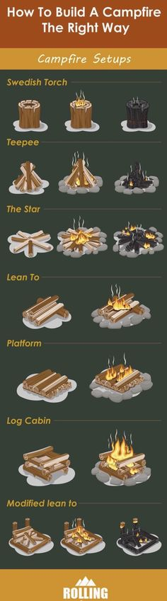 How to build a fire the Boy Scout way...