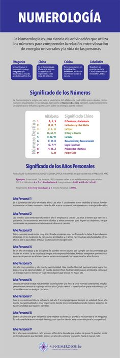Numerologia-Blog.png (800×2384)