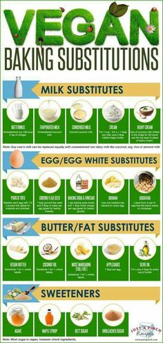 """Wondering what to eat on a """"whole food"""" plant-based diet? How is it different from Vegan? Check out these tips and a link to a recipe! Vegan Food List, Vegan Milk, Vegan Hummus, Vegan Substitutes, Baking Substitutions, Sugar Substitutes For Baking, Whole Food Recipes, Healthy Recipes, Vegan Recipes"""