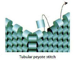 Tubular peyote stitch