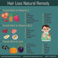 Are you a hair loss victim? Seeking natural remedies for hair re-growth? Here are some really effective natural treatments for hair loss. Hair Loss Cure, Stop Hair Loss, Hair Loss Remedies, Prevent Hair Loss, Beef Liver, Iron Rich Foods, Hair Loss Women, Men Hair, Chicken Livers