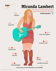 Miranda Lambert  #CLAevents #ColonialLifeArena #FamouslyHot #ColumbiaSC #SCTweets #CLAambassador #Gamecocks