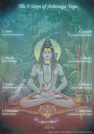8 steps of Ashtanga Yoga