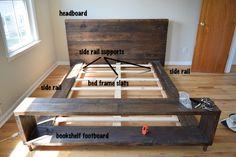 aDIY Crate & Barrel Atwood Bed *Update*    House. Food. Baby.twood-bedframe-diy2