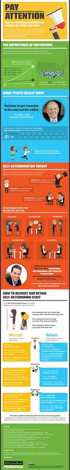 The Best Non-Financial Employee Motivators (Infographic)