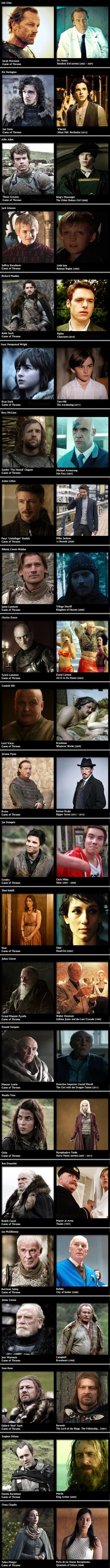 A Comprehensive Chart of 'Game of Thrones' Actors & Actresses in Previous Roles (Geek Stuff Game Of)
