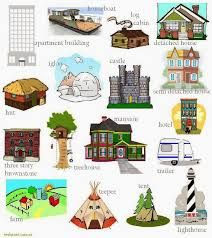 places we live Preschool At Home, Preschool Math, Preschool Ideas, Mansion Hotel, Types Of Houses, Child Development, Detached House, Learn English, Social Studies