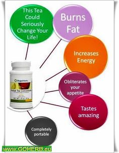 Herbalife Thermojetics Tea Instant beverage: PROVIDES PURE ENERGY, BURNS FAT!  Order NOW!   SASA INDEPENDENT HERBALIFE DISTRIBUTOR  since 1994       https://www.goherbalife.com/goherb/