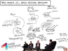 Sketchnotes Who Wears It: @sonnyvu @Mianlingtan @robchandhok #WebSummit in Dublin