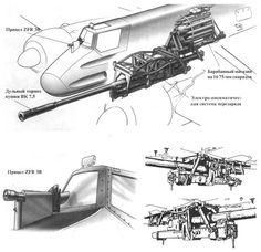 Kanone BK 75- Hs-129
