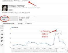 Обзор 3 новых функций Ютуб Аналитики #youtube #youtubetricks