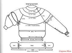 Очень захотелось связать лопапейсу (исландский свитер). Никогда не вязала круглую кокетку спицами. Оказалось, все не так уж и сложно.