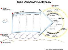Gameplan.