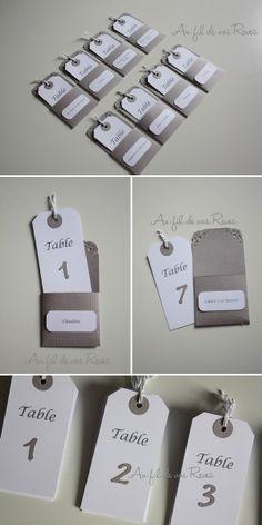 Idée originale : Plan de table sous la forme d'escort cards