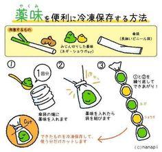 普通のビニール袋でもできます。生姜やニンニクはチューブを使用しても ネギはないので、輪切りやみじん切りにしてこれで冷凍 しておいて、フライパンにこれと油入れて、切って冷凍してあった野菜炒めてハイ完成!はやいはやい。