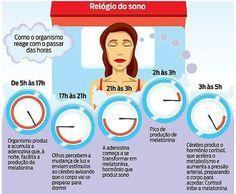 Relogio do Sono!!!