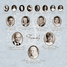 Custom PHOTO Family Tree 4 Generation- Digital File