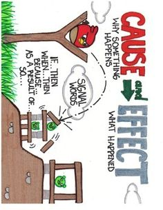 Cause & Effect (Angry Birds Printable)