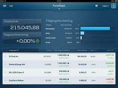 Danske Tabletbank for iPad UI - nice and a great overview.