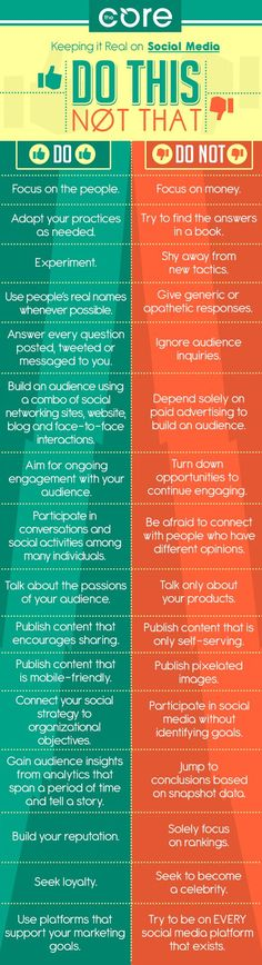 "SOCIAL MEDIA - ""The DO's & DO NOT's in Social Media! Great tips to incorporate into your GOALS..."""
