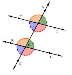 Corresponding angles (picture only)