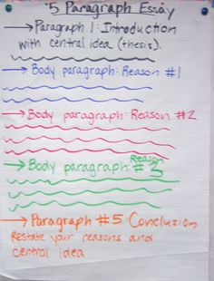 ... essay on Pinterest | Paragraph, Thesis statement and Good essay