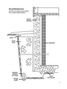 Pientalotohtori: Rakennusmääräykset, rakentajan riesa vai laadun tae?