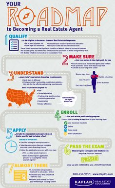 Follow these steps to start your dream career in Real Estate!