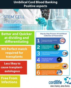 Umbilical Cord Blood Banking at Stem Cell Banking @ Cordlife India Cord Blood Registry, Cord Blood Banking, Online Presentation, Stem Cell Therapy, Differentiation, Stem Cells, Perfect Match, Acceptance