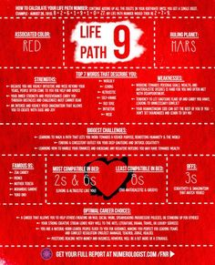Numerology: Life Path 9 | #numerology #lifepath9