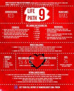 Numerology: Life Path 9 | #numerology #lifepath9