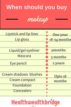 Thankful Thursdays:When to shop for new makeup