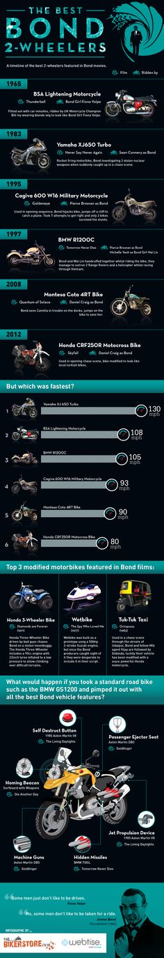 James Bond's Bikes Infographic - James Bond's Motorcycles through the years.