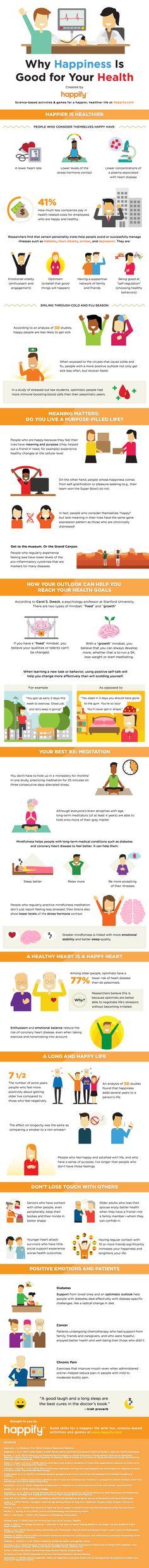 The Health Benefits Of Happiness #Infographic #infografica #FiberPasta #fitness #alimentazione #mangiaresano #nutrizione #alimentazionesana #dietasana #benessere #salute #dimagrimento #dieta #sport #diabete #colesterolo