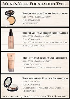 Get the right foundation for your skin type This guide will help Younique\'s base products allow for full, lightweight coverage that lasts all day long