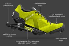 Enko gives you unique shock absorption like no other shoe can. Impacts are deadened, your stride is smooth and the sensation is like never before.