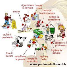 Le faccende #learningitalian #learnitalian www.impariamoitaliano.com